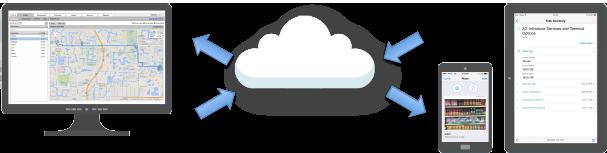 VisitBasis Cloud